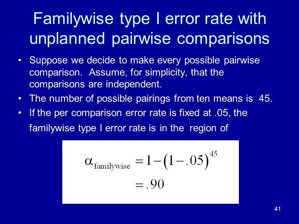 Familywise type I error rate with unplanned pairwise comparisons
