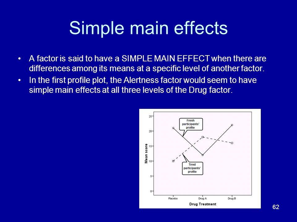 Simple main effects A factor is said to have a SIMPLE MAIN EFFECT when there are differences among its means at a specific level of another factor.