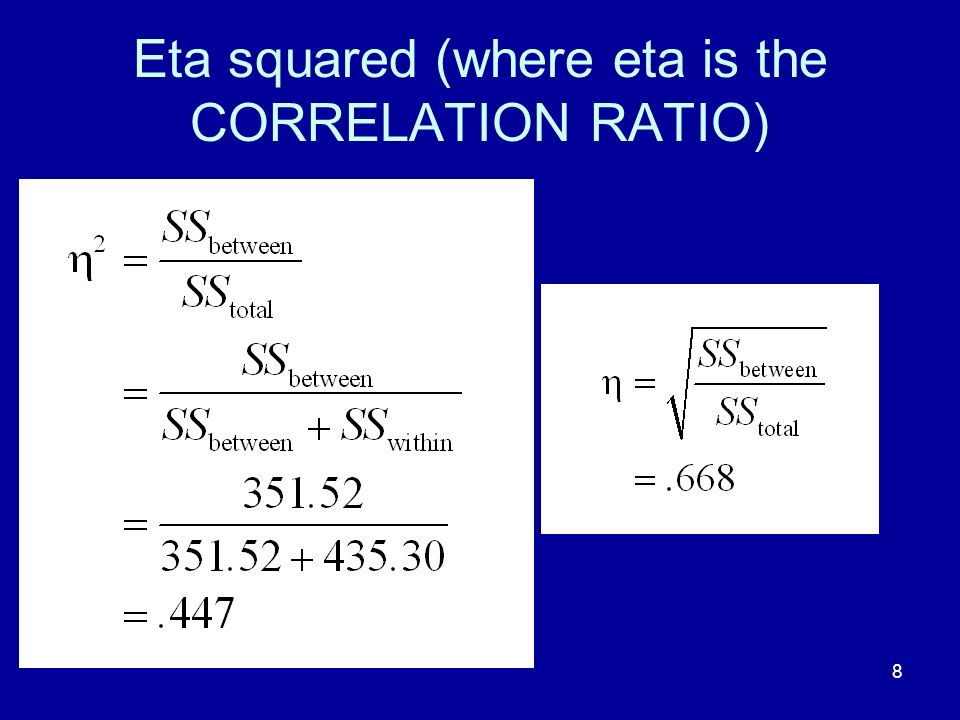 Eta squared (where eta is the CORRELATION RATIO)