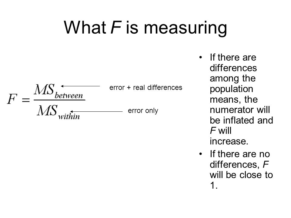 What F is measuring If there are differences among the population means, the numerator will be inflated and F will increase.