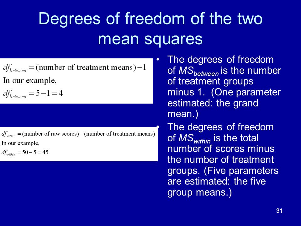 Degrees of freedom of the two mean squares