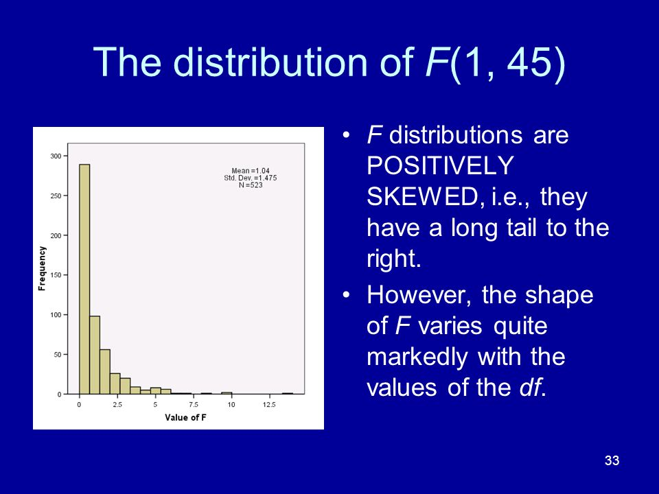 The distribution of F(1, 45)