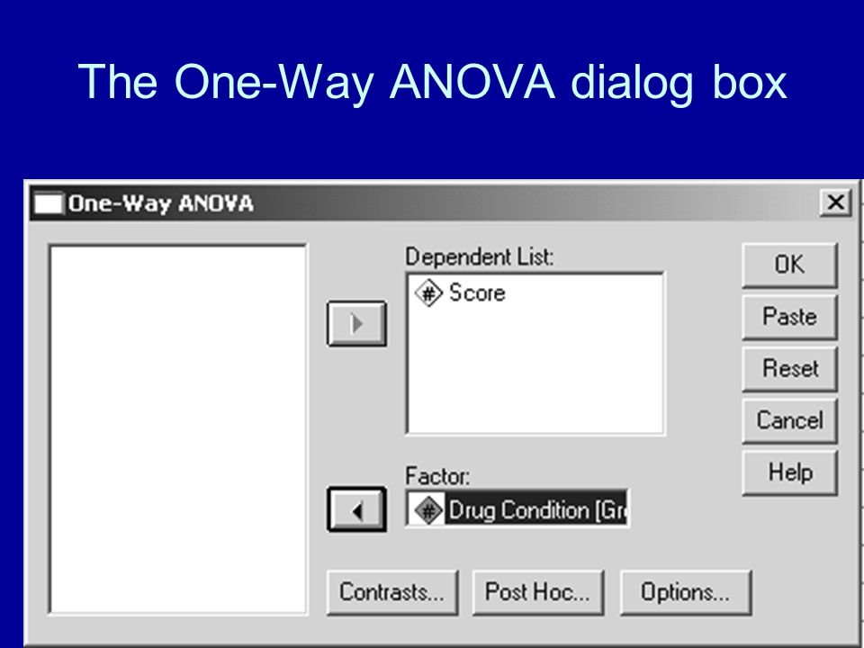 The One-Way ANOVA dialog box
