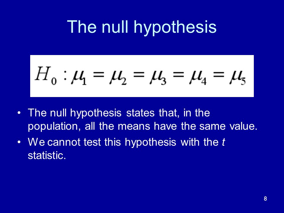 The null hypothesis The null hypothesis states that, in the population, all the means have the same value.
