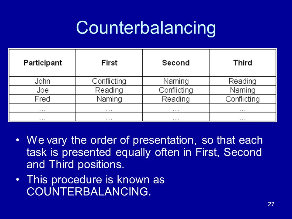 Counterbalancing We vary the order of presentation, so that each task is presented equally often in First, Second and Third positions.