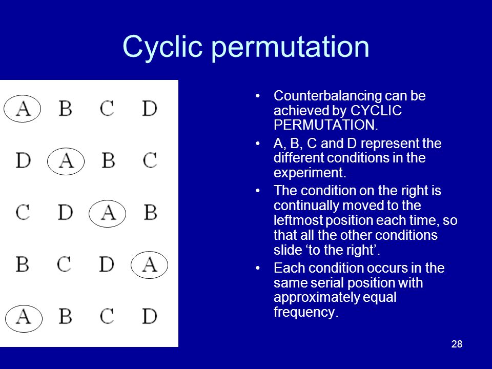 Cyclic permutation Counterbalancing can be achieved by CYCLIC PERMUTATION. A, B, C and D represent the different conditions in the experiment.
