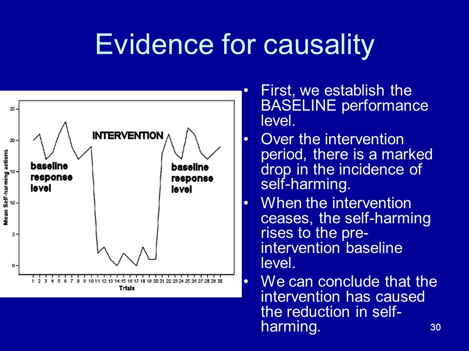 Evidence for causality
