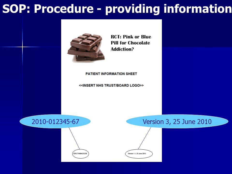 SOP: Procedure - providing information