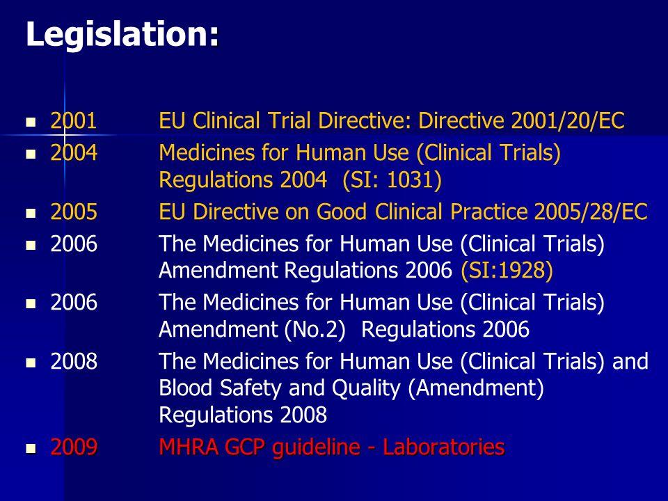 Legislation: 2001 EU Clinical Trial Directive: Directive 2001/20/EC