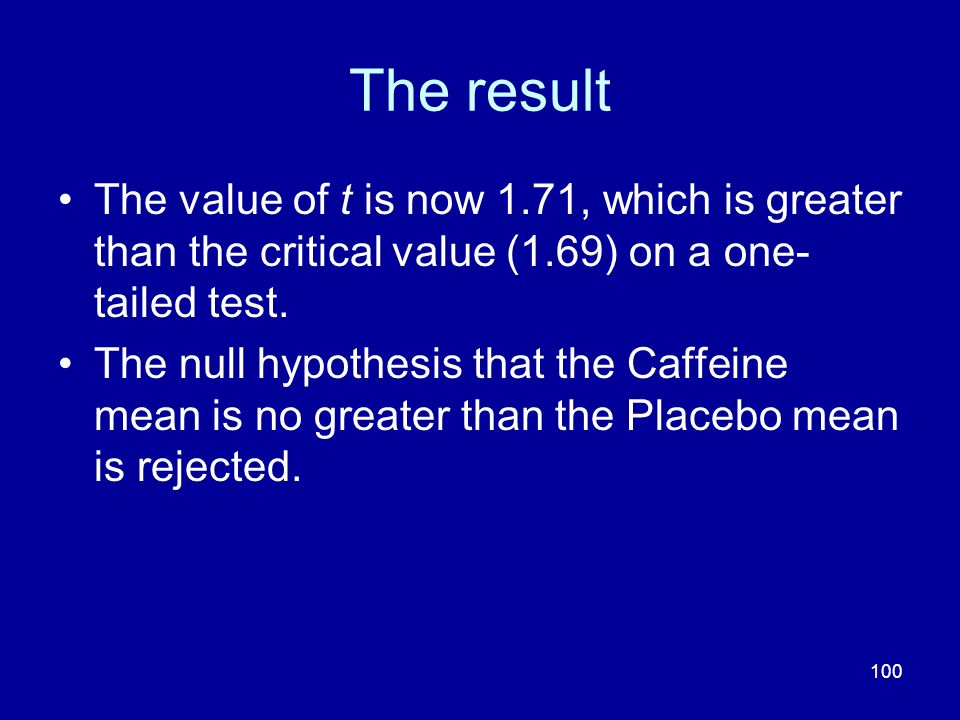 The result The value of t is now 1.71, which is greater than the critical value (1.69) on a one-tailed test.
