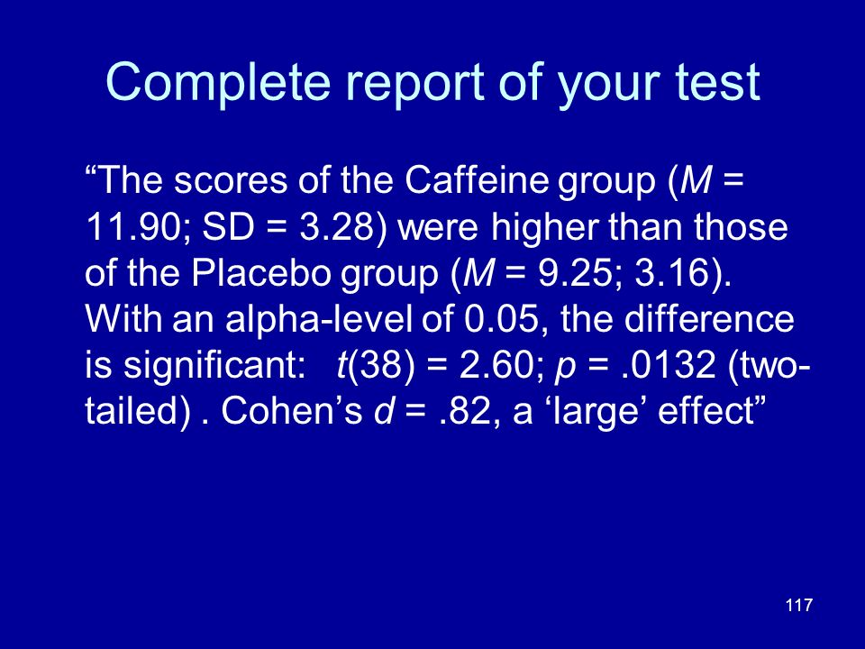 Complete report of your test