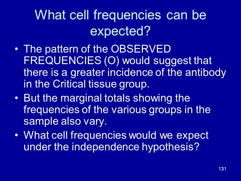 What cell frequencies can be expected