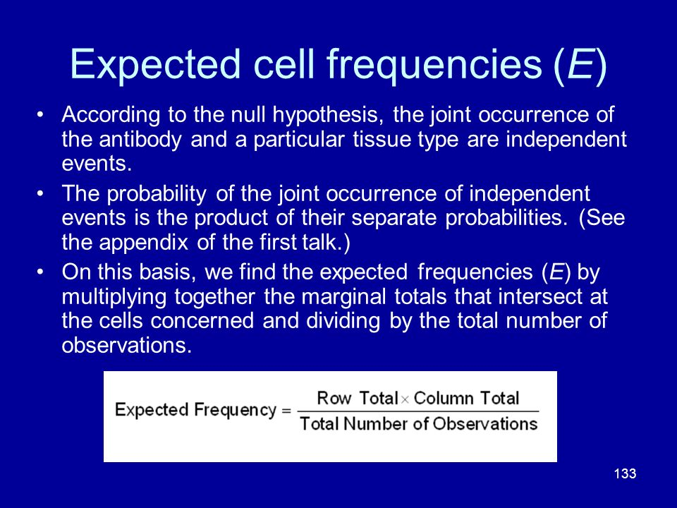 Expected cell frequencies (E)