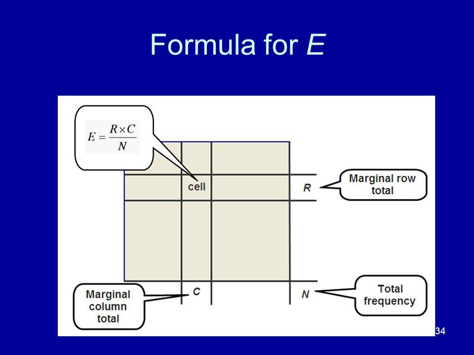 Formula for E