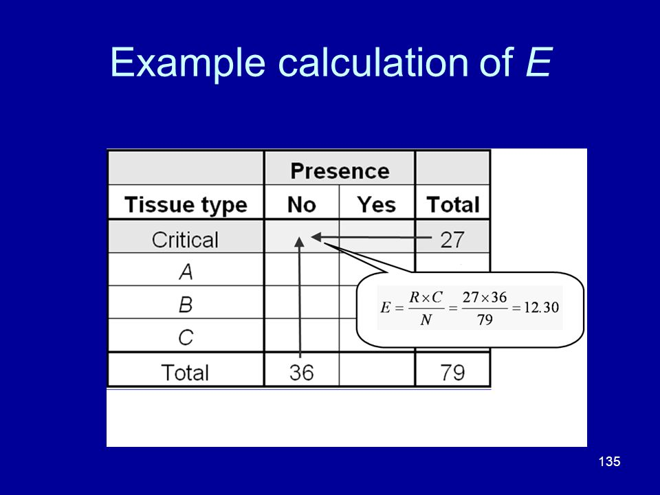 Example calculation of E