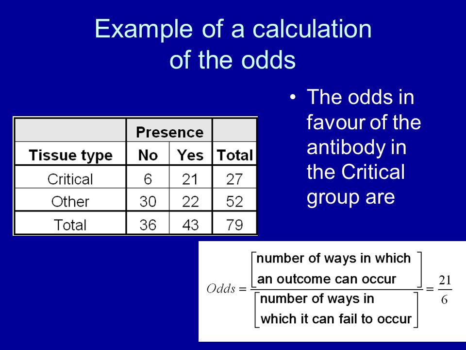 Example of a calculation of the odds