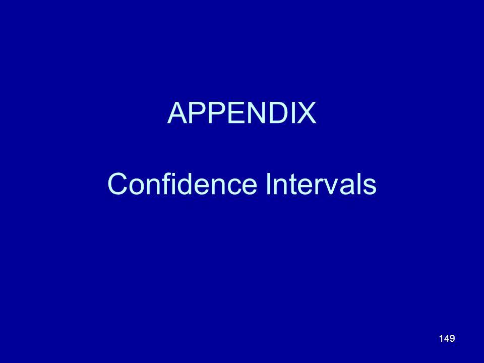 APPENDIX Confidence Intervals