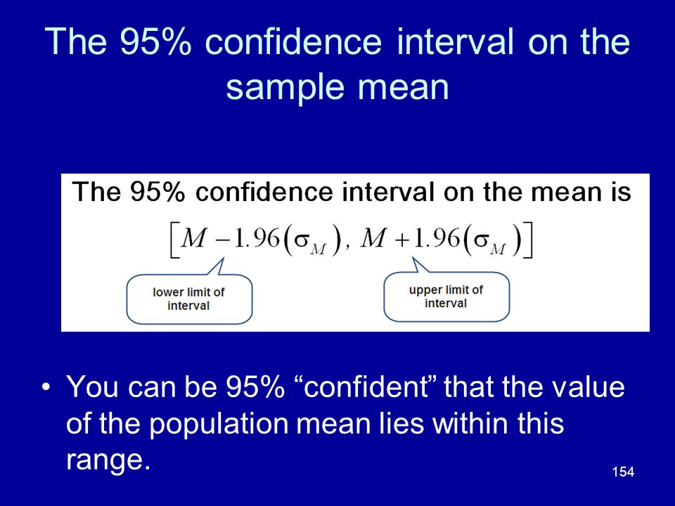 The 95% confidence interval on the sample mean
