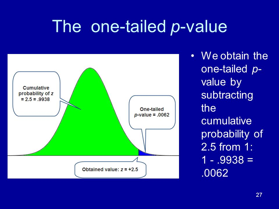 The one-tailed p-value