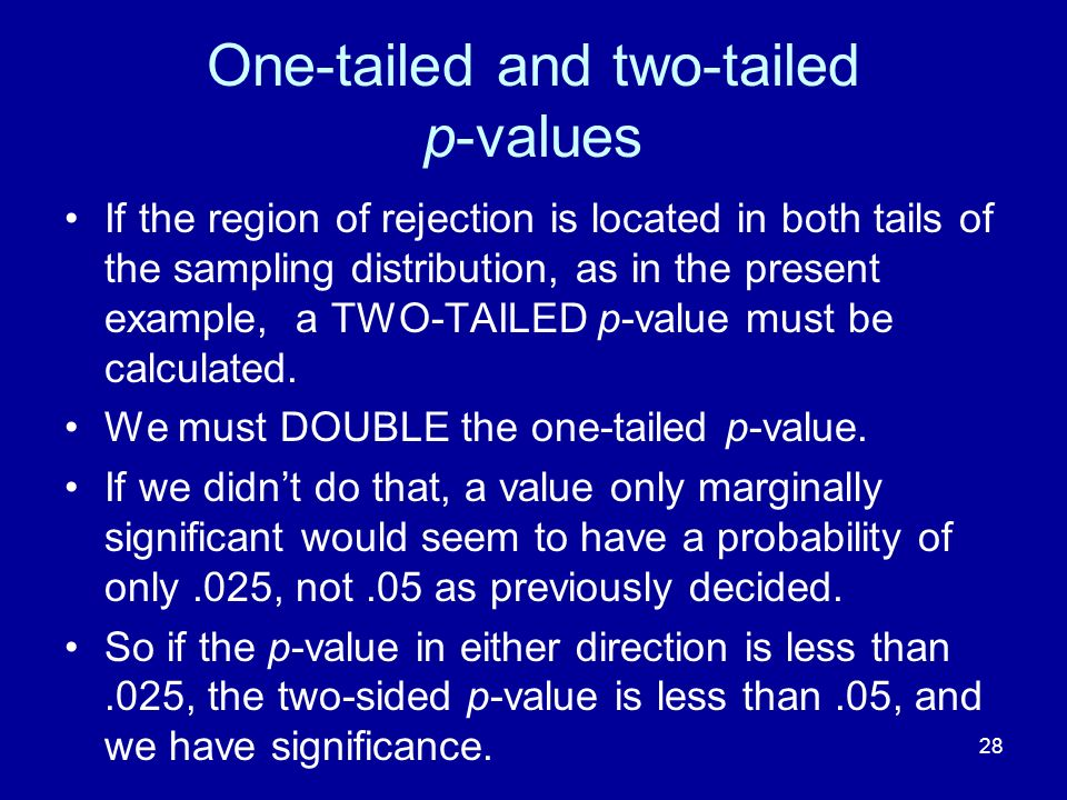 One-tailed and two-tailed p-values
