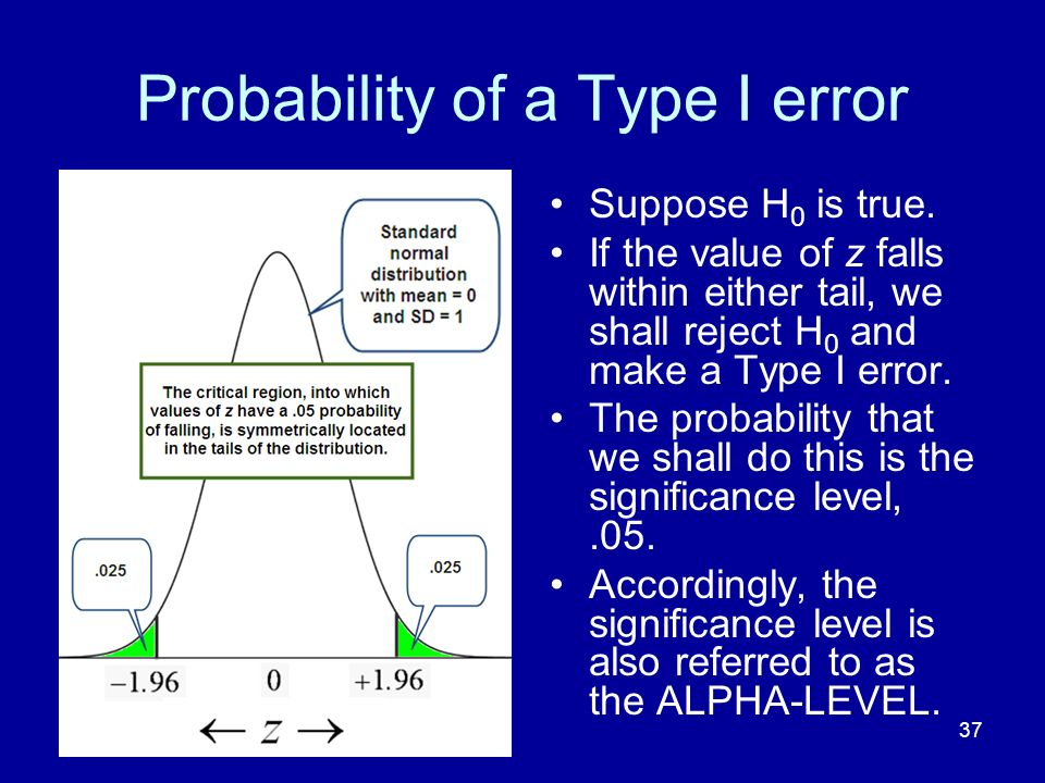 Probability of a Type I error