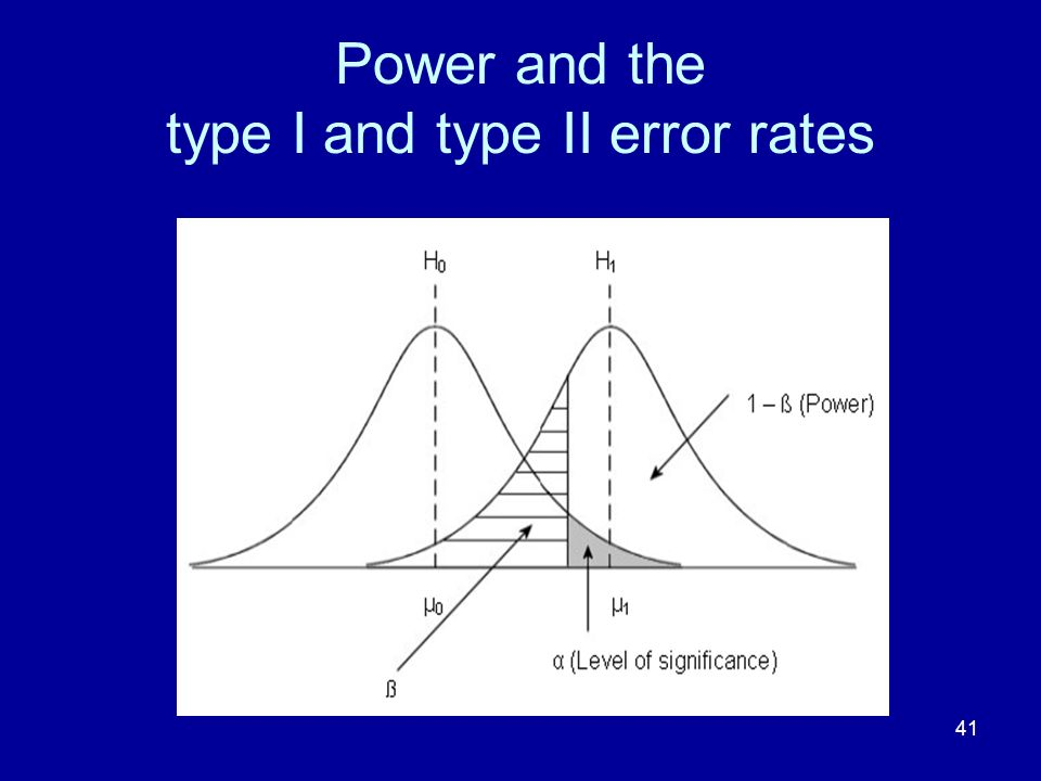 Power and the type I and type II error rates