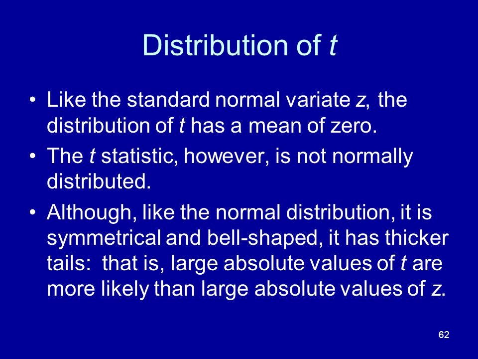 Distribution of t Like the standard normal variate z, the distribution of t has a mean of zero.