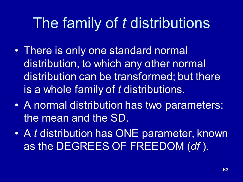 The family of t distributions