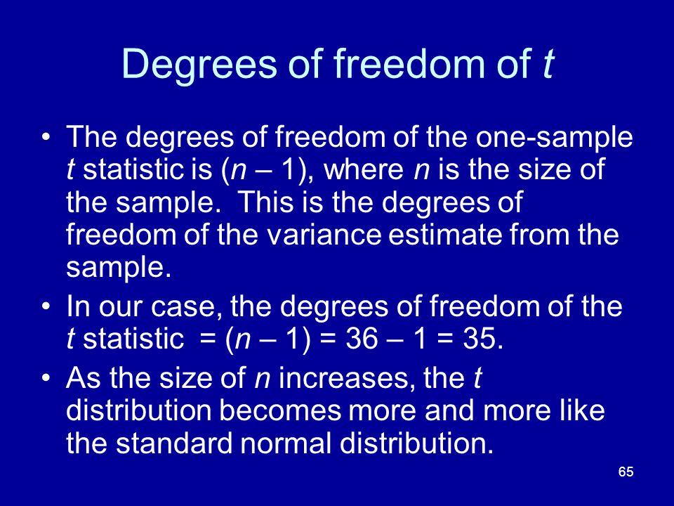 Degrees of freedom of t