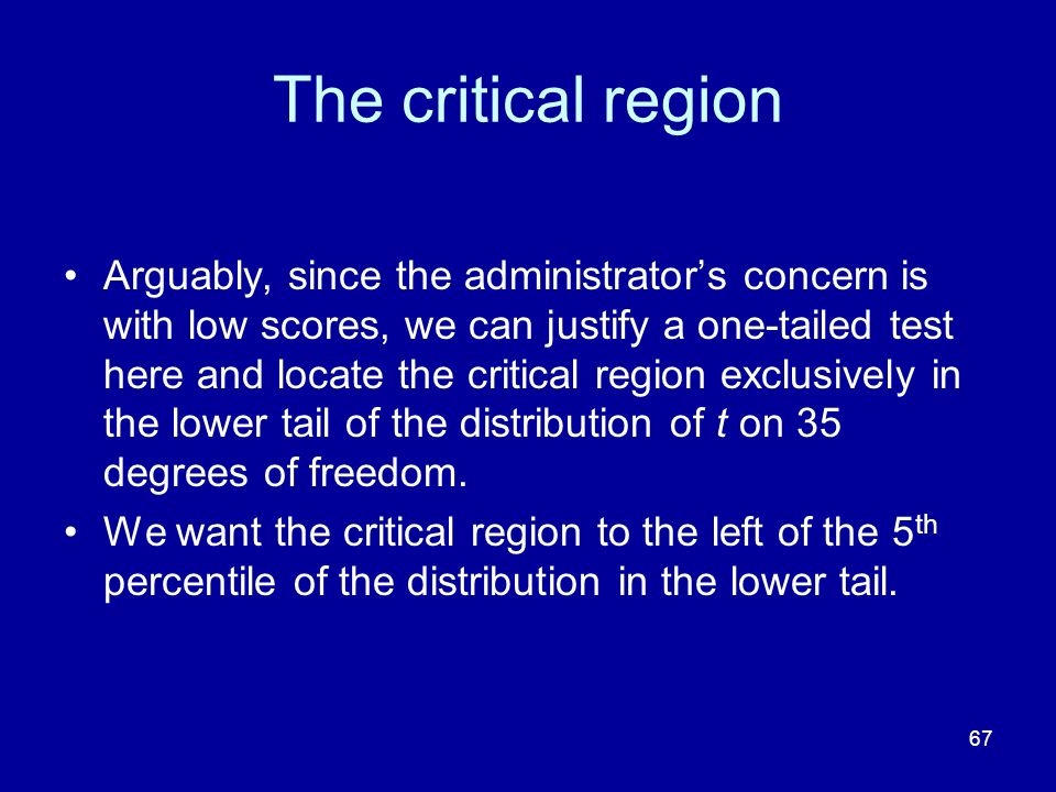 The critical region