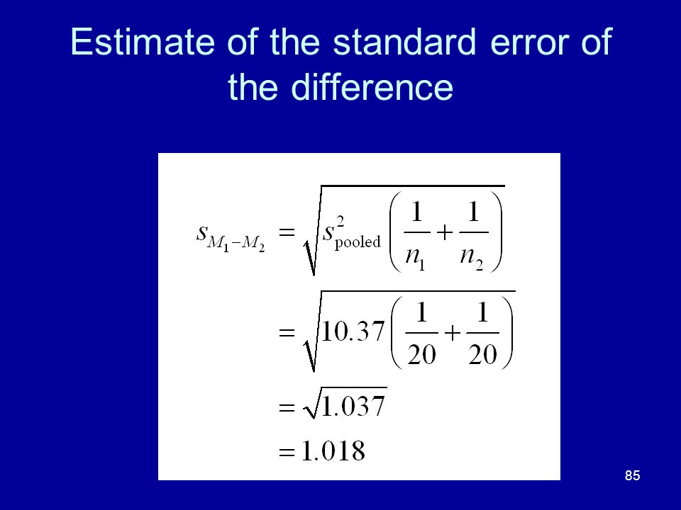 Estimate of the standard error of the difference