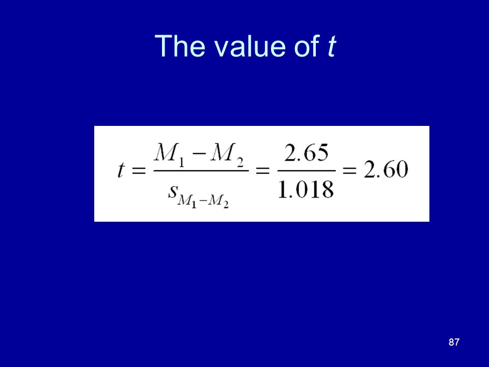 The value of t