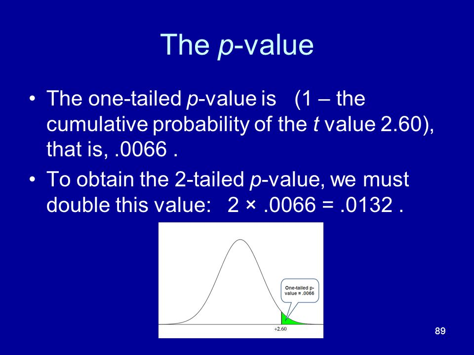 The p-value The one-tailed p-value is (1 – the cumulative probability of the t value 2.60), that is, .0066 .