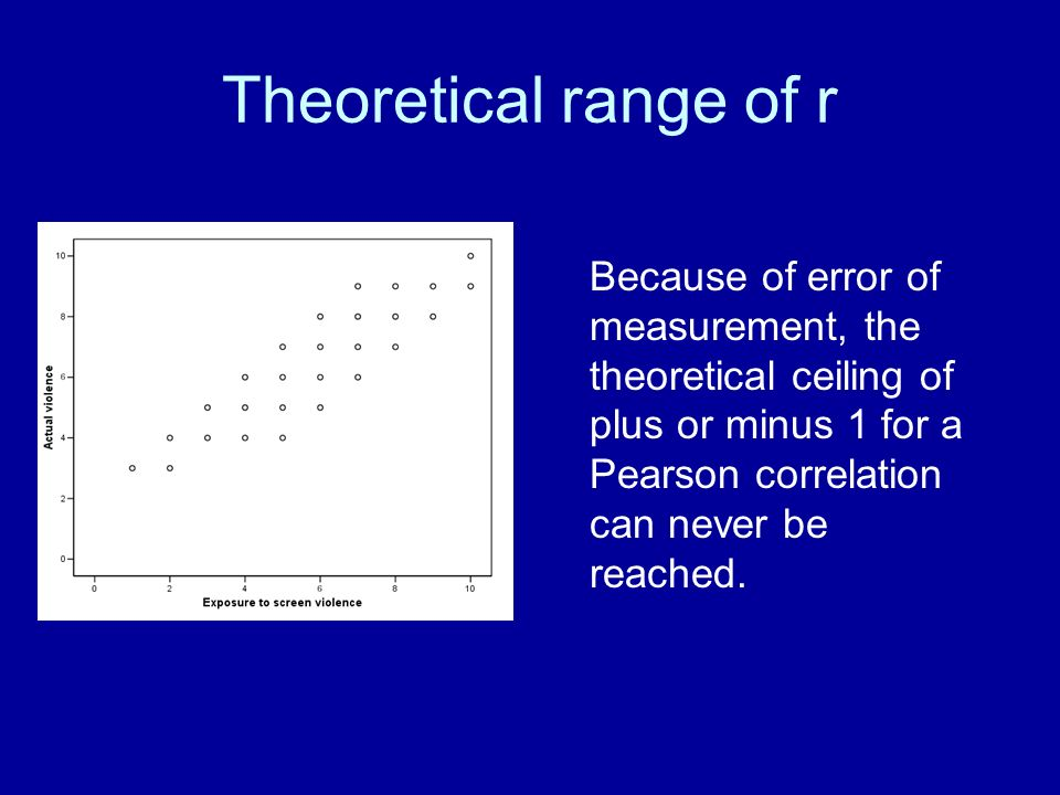 Theoretical range of r Because of error of measurement, the theoretical ceiling of plus or minus 1 for a Pearson correlation can never be reached.