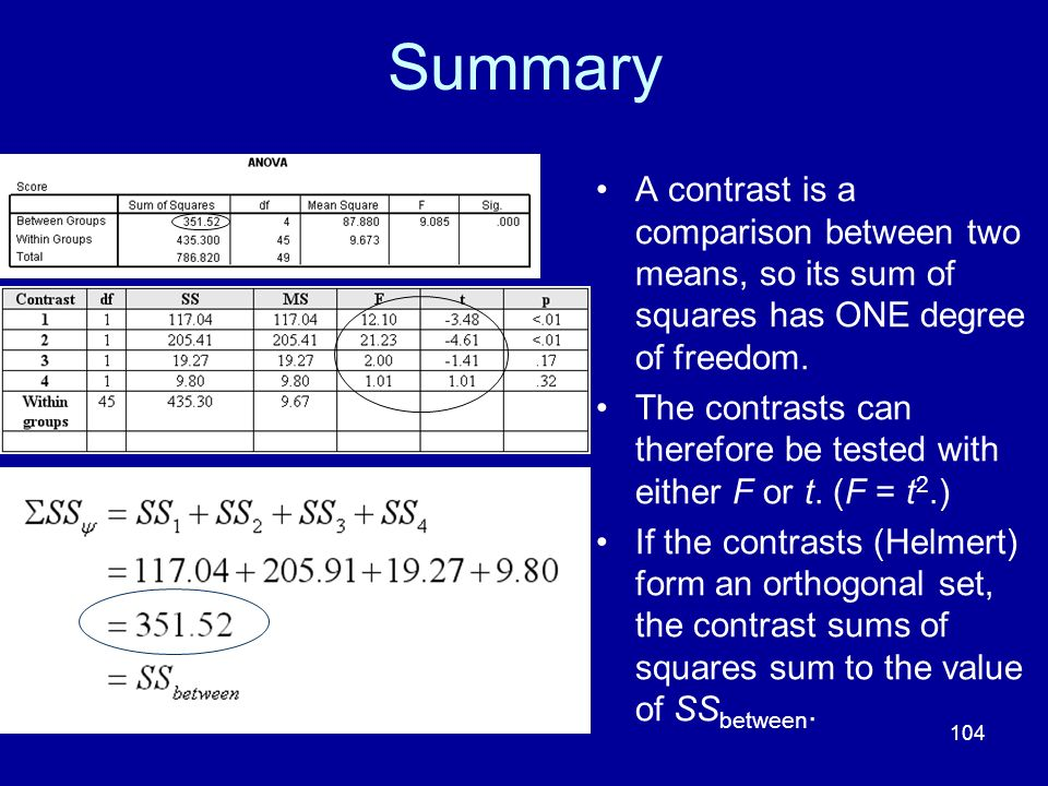Summary A contrast is a comparison between two means, so its sum of squares has ONE degree of freedom.