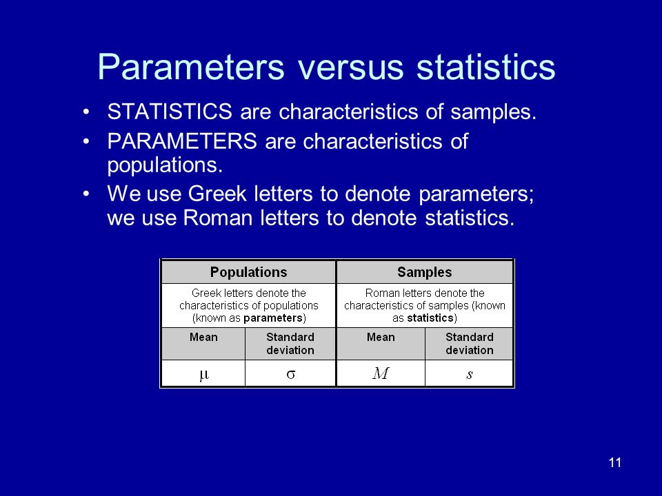 Parameters versus statistics