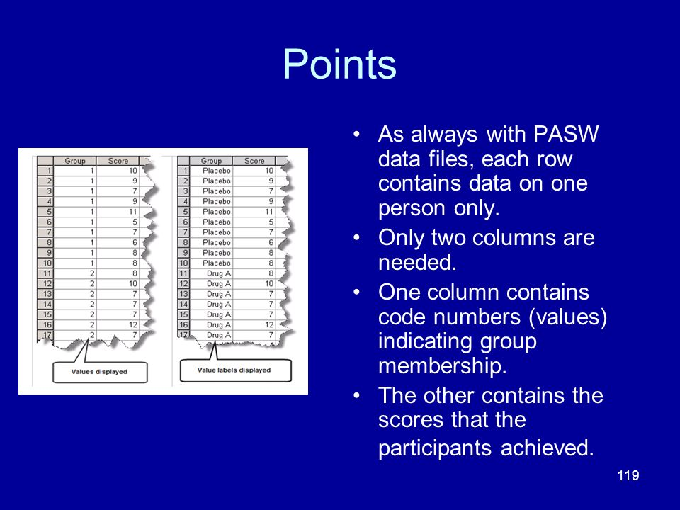 Points As always with PASW data files, each row contains data on one person only. Only two columns are needed.