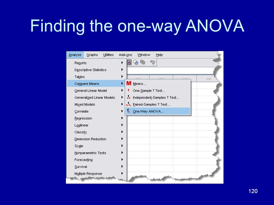 Finding the one-way ANOVA