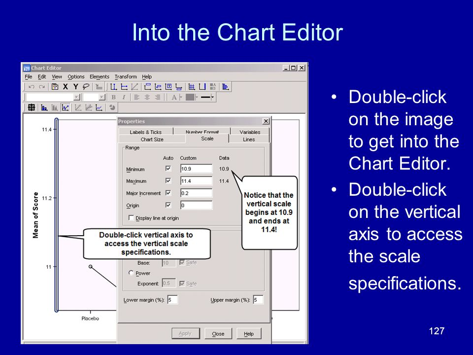 Into the Chart Editor Double-click on the image to get into the Chart Editor.