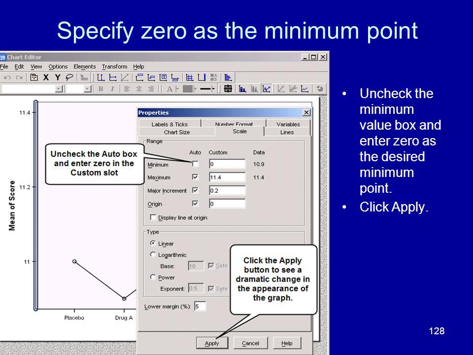 Specify zero as the minimum point
