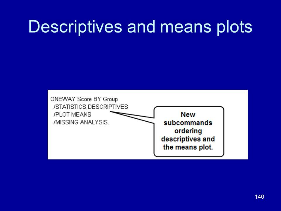 Descriptives and means plots