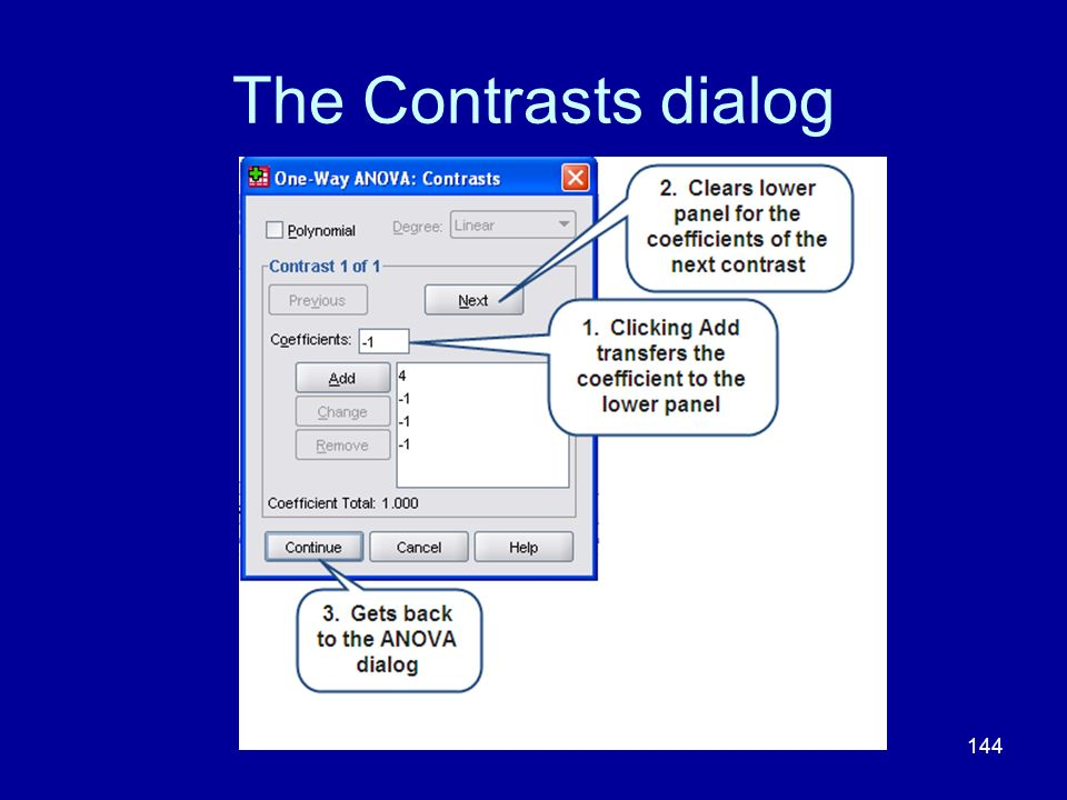 The Contrasts dialog