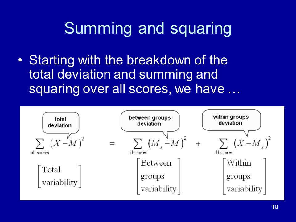 Summing and squaring Starting with the breakdown of the total deviation and summing and squaring over all scores, we have …