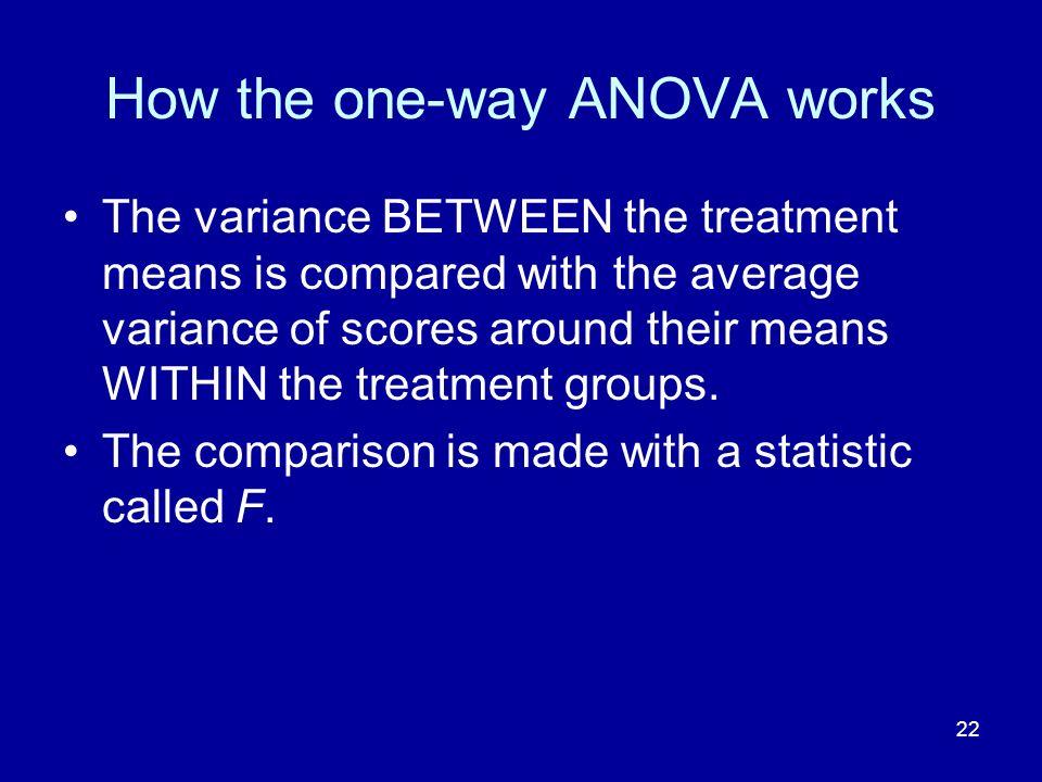 How the one-way ANOVA works