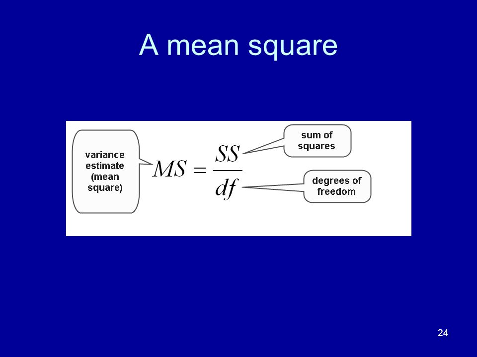A mean square