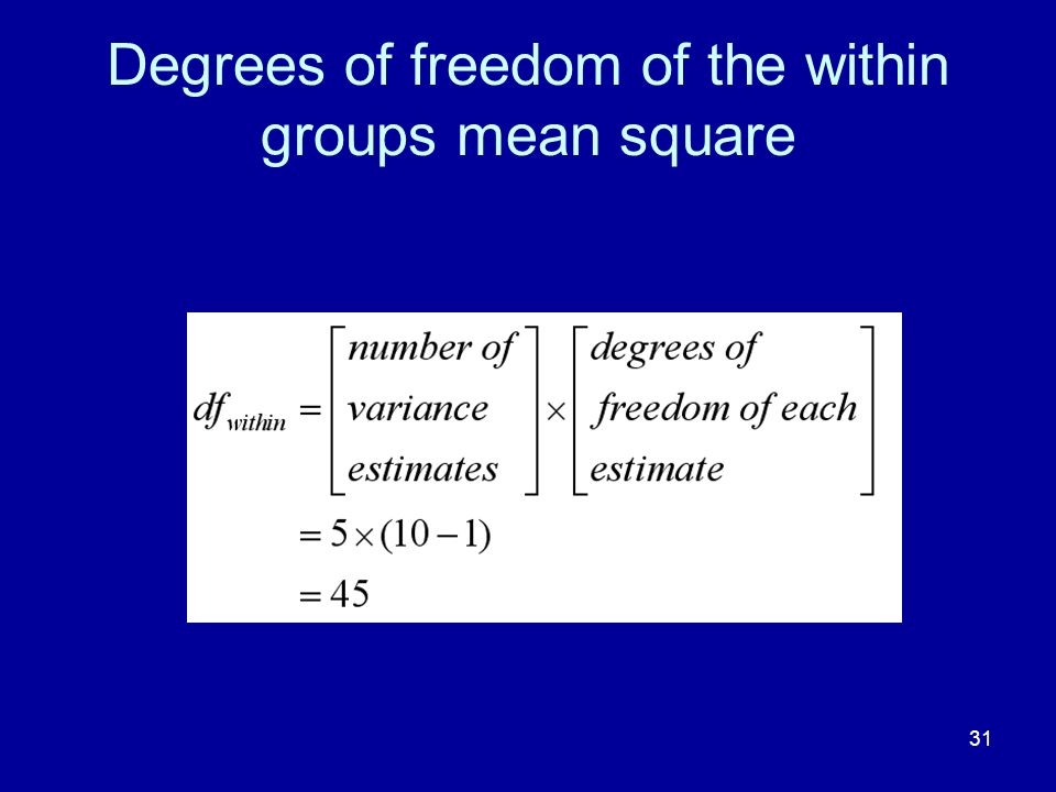 Degrees of freedom of the within groups mean square