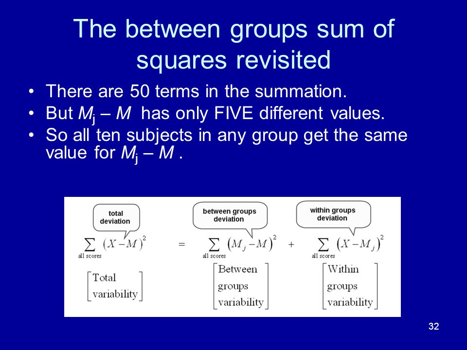 The between groups sum of squares revisited