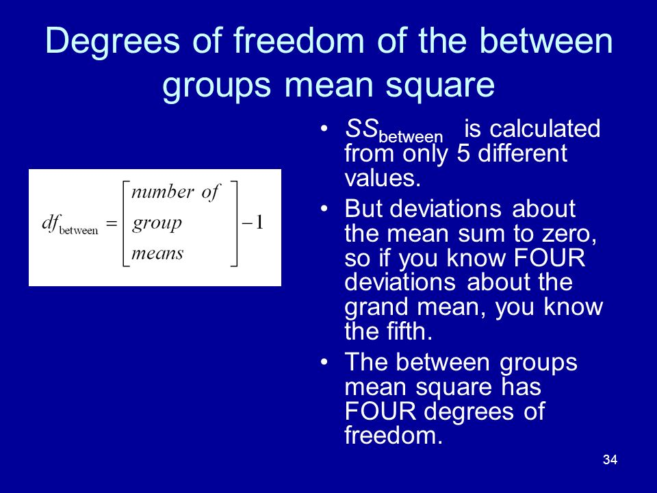 Degrees of freedom of the between groups mean square