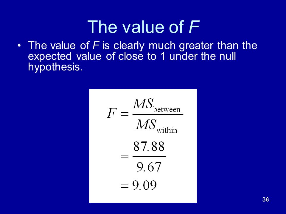 The value of F The value of F is clearly much greater than the expected value of close to 1 under the null hypothesis.