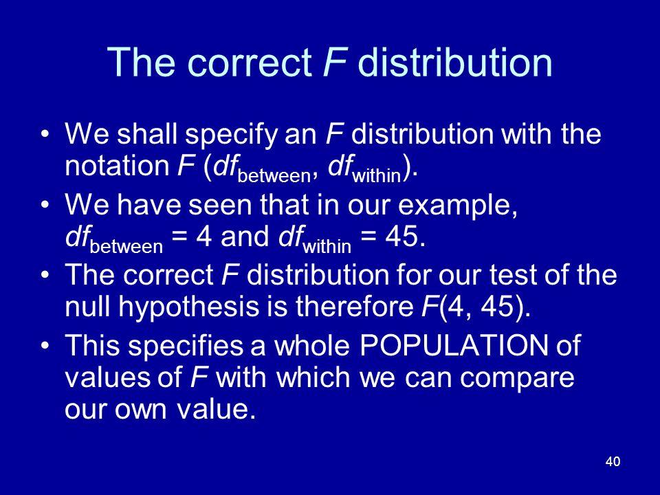 The correct F distribution